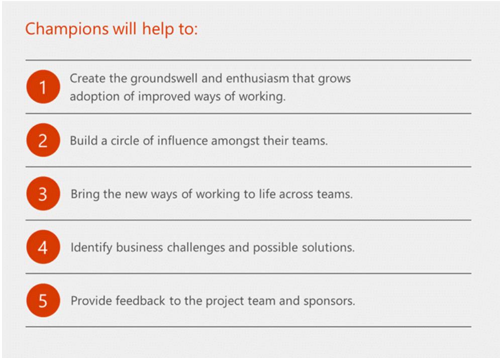 Microsoft Champions Steps