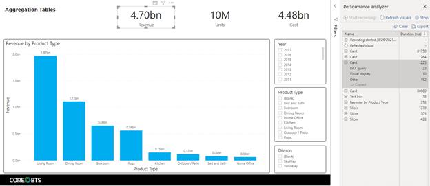 power bi aggregation table revenue