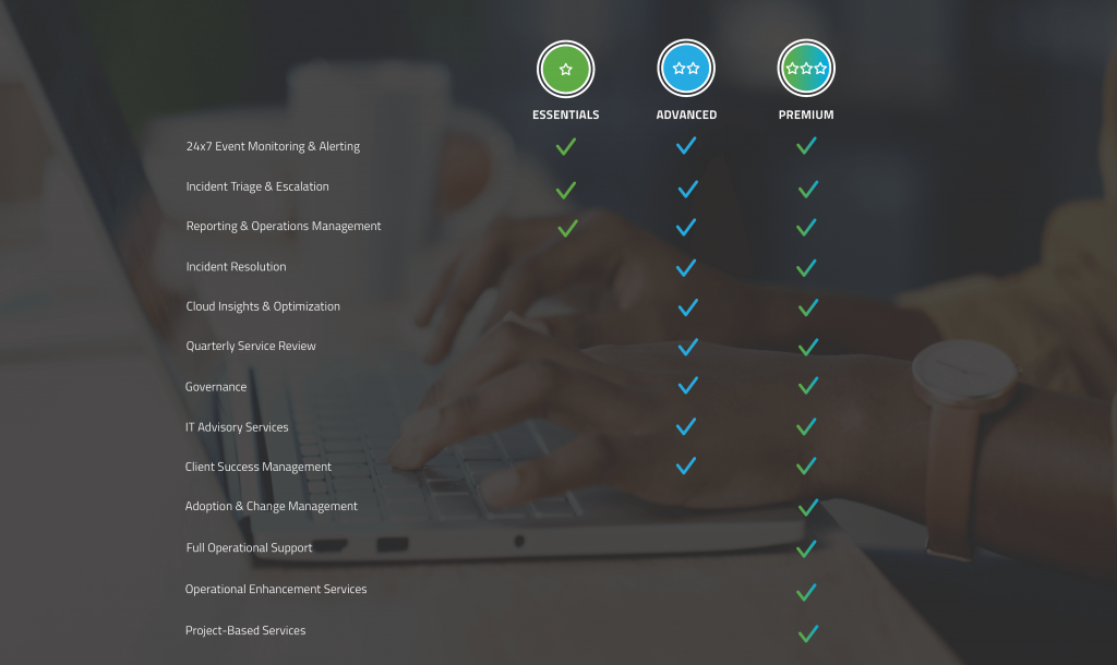 Azure Managed Services - Tiers
