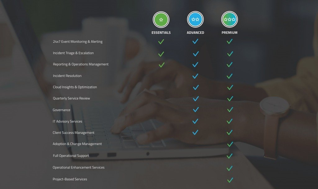 Azure-Managed-Services-Tiers-102